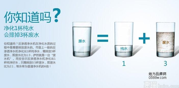 深圳安吉尔饮水产业