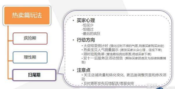 双十一活动策划方案
