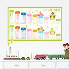 随意移动# 拼音字母表卡通贴纸幼稚园早教墙贴画  3.9元包邮(8.9-5券)