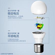 欧普照明(OPPLE) LED灯泡 E27螺口 2.5W 白色 1.5元